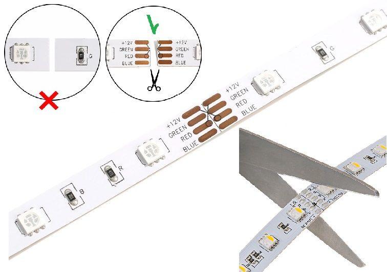 jak i gdzie uciąć taśmę LED