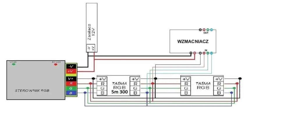 Przykładowy schemat podłączenia sterownika RGB do taśmy