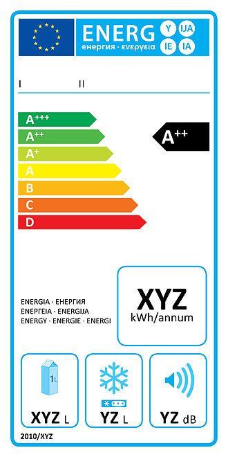 Etykieta energetyczna lodówki