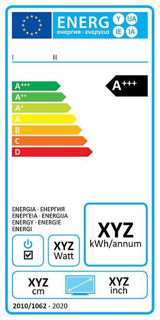 etykieta energetyczna telewizora