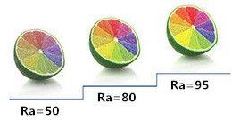 CRI - współczynnik oddawania barw, znaczenie