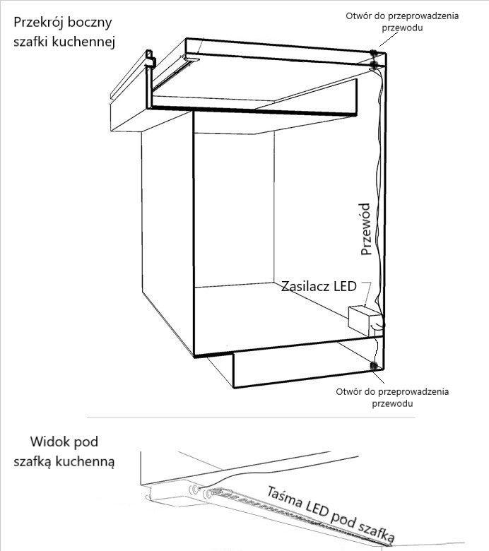 Schemat przeprowadzenia przewodów taśmy LED w szafkach kuchennych