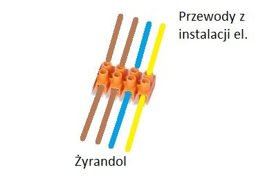 schemat podłączenia żyrandola na 4 przewody) przewody brązowe – fazowe L i L1, niebieski – N