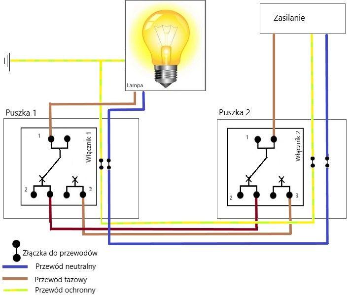 Schemat działania włącznika schodowego - światło zapalone