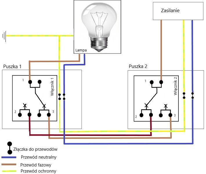 Schemat działania włącznika schodowego - światło zgaszone