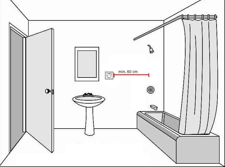 Gdzie zamontować gniazdko w łazience