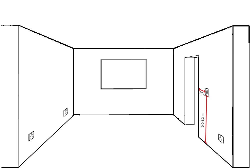 na jakiej wysokości montować włącznik światła?
